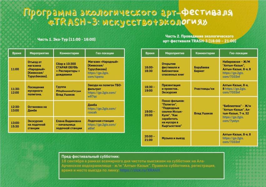Трэш-Фестиваль «TRASH-3: искусство + экология»